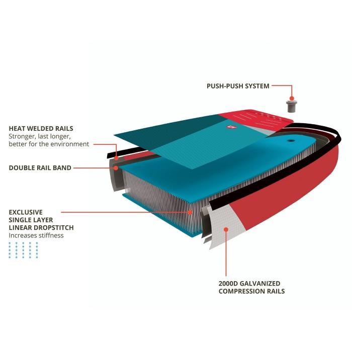 Pack Paddle Gonflable Starboard Sup 10'8 IGo Zen 2021 - Alt image