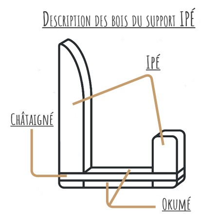Ipe wall surf support - Alt image