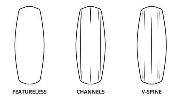 Les stances d'une planche de wakeboard